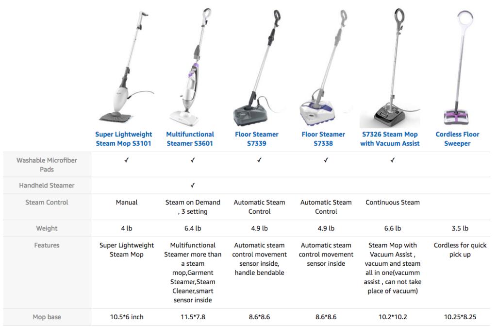 Steam mop comparison